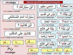 . Turkish Language, Arabic Language, Learn Arabic Online, Modern Words, Learn Turkish, Arabic Lessons, Learning Arabic, Grammar, Activities