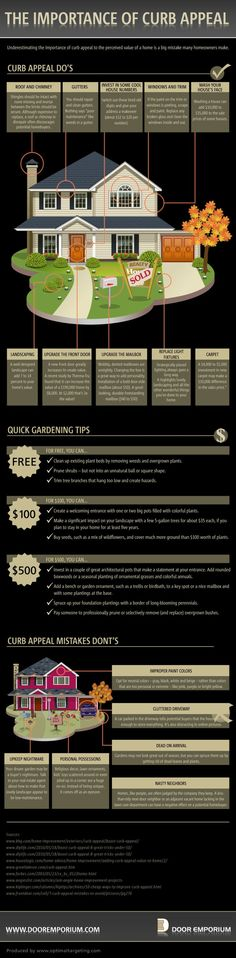 A list of curb appeal improvement tips for differing budgets...take a look. It definitely helps sell a house!