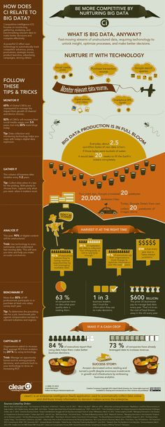 Cloud Infographic: What Is Big Data, Anyway?