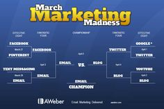 Online Marketing Face-Off