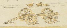 « Registre d'armes » ou armorial d'Auvergne, dédié par le hérault Guillaume REVEL au roi Charles VII.  Date d'édition :  1401-1500  Français 22297  Folio 309