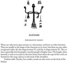 Agemaki (decorative tassel), page 45.