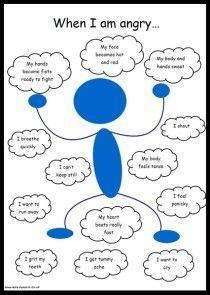 Managing feelings - ELSA SUPPORT