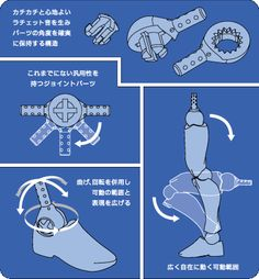 Revoltechs use both single and double hinge joints with a pivot point. A double hinge version is not uncommon, and increases the already large amount freedom of motions the toys have