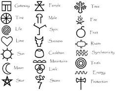 Tatt symbols