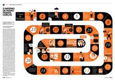 Jogo da Glória da Tecnoforma. Infografia de Carlos Monteiro