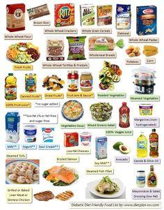 List of Diabetic Diet Friendly Food Examples: