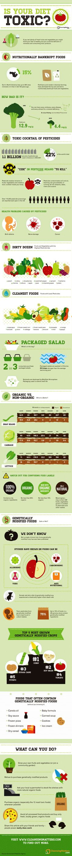 Toxic Vegetables-infographic