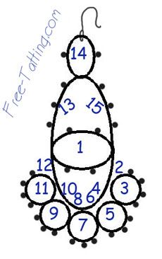 NEEDLE TATTING PATTERNS FOR BEGINNERS