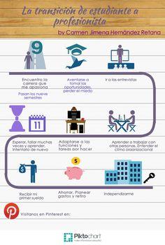 Life@Tec | @Piktochart Infographic. Plan de vida y Carrera