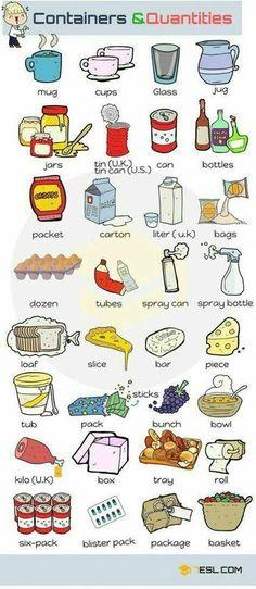 เรียนภาษาอังกฤษ ความรู้ภาษาอังกฤษ ทำอย่างไรให้เก่งอังกฤษ Lingo Think in English!! :): คำศัพท์ภาษาอังกฤษน่ารู้เกี่ยวกับ Containers and Qu...