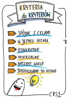 #ok #ocenianiekształtujące Sketch Notes, Montessori, Study, Education, School, Children, Books, Diy, Geography