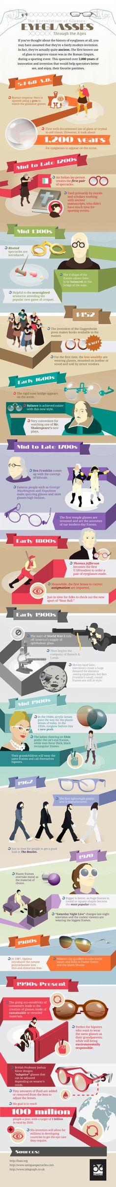 The Evolution of Eyeglasses Infographic