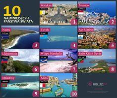10 najmniejszych państw Świata [INFOGRAFIKA]  http://www.nlogo.pl/portfolio/10-najmniejszych-panstw-swiata-infografika  #infografika #infografiki