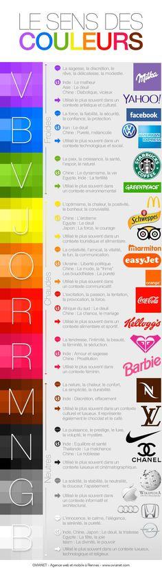 L'harmonie des couleurs, comment choisir la bonne ?