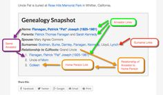 How I generate, style, and populate the contents in the Genealogy Snapshot box I include for each ancestor on my family history Wordpress site. Part I in a new series about using Wordpress for your...