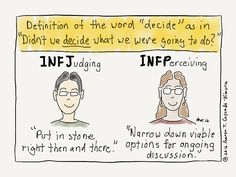 As I mentioned before in my January 6, 2016 post, my wife (INFP) and I (INFJ) are like two peas in a pod. However, that one letter difference between J (judging) and P (perceiving) can be huge, if ...