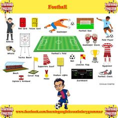 football vocabulary - learning basic English