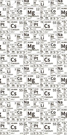 Best 12 A lot of chemical elements signs – SkillOfKing.