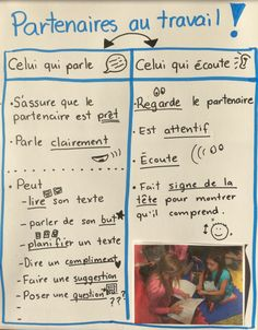 Learn French Videos To Get Product Classroom Management Strategies, Teaching Strategies, Teaching Tools, Writing Traits, Daily 5 Reading, French Flashcards, French Education, Core French, French Classroom