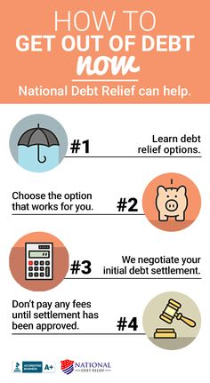 Want to know how to get out of debt? Follow this proven plan from National Debt Relief and resolve your unsecured debt in 2-4 years without bankruptcy. You could reduce your debt down to a fraction of what you owe. Get a free savings estimate with no obligation.
