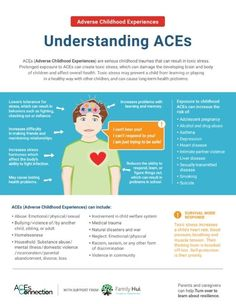 Parent Handouts: Understanding ACEs, Parenting to Prevent & Heal ACEs (English, Dari, and Spanish) Counseling Activities, School Counseling, Therapy Activities, Play Therapy, Art Therapy, Ptsd Counseling, Family Therapy, Therapy Ideas, Speech Therapy