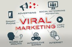 What Is Viral Marketing About? - MarketPlaceInfotech