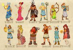 Filosofia com Crianças: Sequência de aulas de Mitologia Grega por ordem cronológica