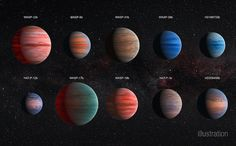 provocative-planet-pics-please.tumblr.com Hot Jupiter! Mineral clouds may hide water on alien worlds. More: http://go.nasa.gov/1lIV81F #NASA #ESA #JPL #space #planets #exoplanets #science #NASABeyond #Hubble #Spitzer @officialhubble by nasajpl https://www.instagram.com/p/_SGEvrFbyC/
