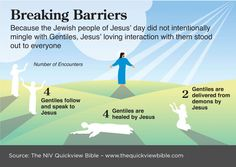 The Quick View Bible » Breaking Barriers