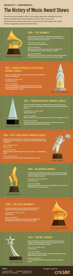 Music award shows have been with us since the first Grammy Awards in 1959. The History Of Music Award Shows infographic highlights some of the more memorable moments from these historical events. Who knows, maybe something worthy of making the list will happen at the 2012 MTV Video Music Awards on September 6.