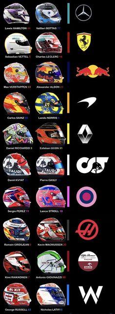 Formula 1 Car Racing, Formula 1 Gp, Mclaren Formula 1, Racing F1, Racing Helmets, Drag Racing, Formual 1, Dossier Sponsoring, F1 Wallpaper Hd