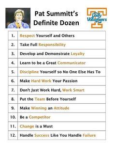 Pat Summit Definite Dozen quotes