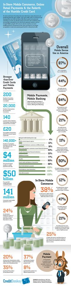 The Trend Towards Mobile Payments. #Infographic