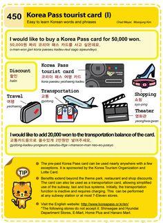 (450) Korea Pass tourist card (I)