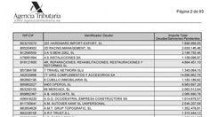 Aquesta es la llista de morosos publicada pel Ministeri d'Hisenda, hem triat només els que corresponen a la província de Castelló.
