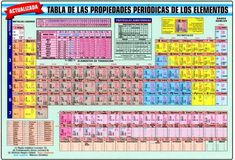 14 best tabla periodica 2018 images on pinterest tabla periodica completa actualizada 2018 table periodica 2018 completa tabla periodica hd tabla periodica urtaz Gallery