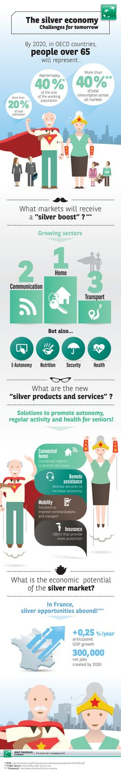 Discover the challenges of the silver economy!