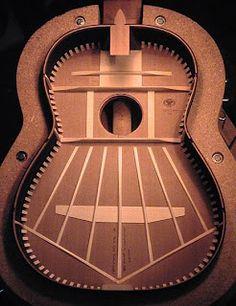 Antonio de Torres Segunda Epoca Guitar copy