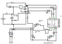 08M RF Signal Strength Meter
