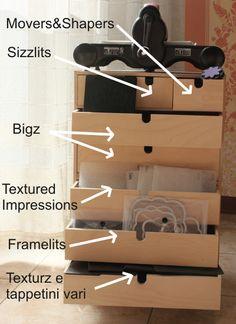 La sistemazione migliore per la nostra Big Shot: una cassettiera.. su rotelle! Comoda e economica..