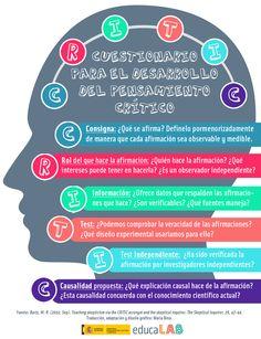#Infografía Cuestionario C.R.I.T.I.C. para desarrollar el #PensamientoCrítico