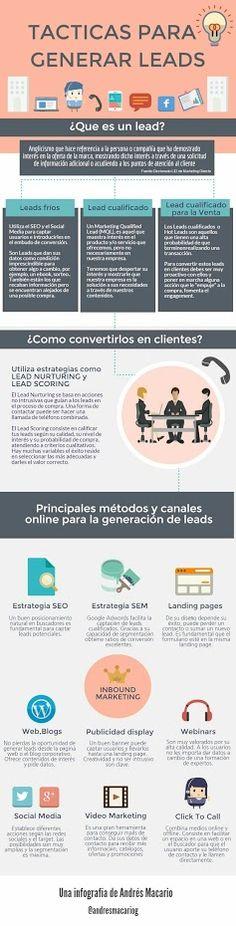 Tácticas para generar más leads!! #MarketingDigital #MarketingOnline