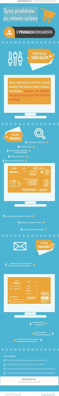 Opisy produktów po zmianie prawa. Zobacz w najlepszej jakości na http://aboutproducts.pl