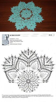 МАЛЕНЬКАЯ САЛФЕТКА. Crochet Angel Pattern, Free Crochet Doily Patterns, Crochet Designs, Knitting Patterns, Lace Doilies, Crochet Doilies, Crochet Flowers, Crochet Lace, Filet Crochet
