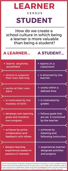 Learner vs. Student: Who Do you Want in Your Classroom?