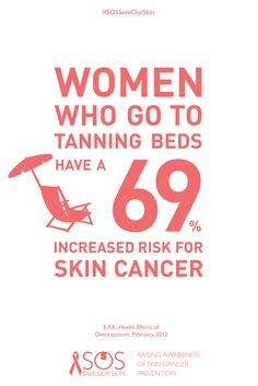 SKIN FACT: Women who go to tanning beds have a 69% increased risk for skin cancer. REPIN THIS IMAGE TO HELP RAISE AWARENESS FOR SKIN CANCER PREVENTION. For every repin, we'll donate 1 DOLLAR to The Skin Cancer Foundation.  #SOSSaveOurSkin