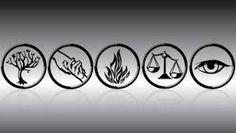 divergent simbols