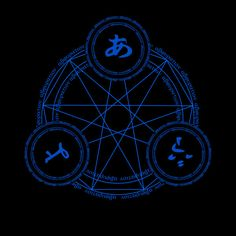 Abjuration Magic Circle by ~Xyee on deviantART