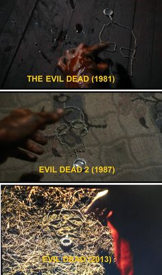 Evil Dead necklace skull continuity